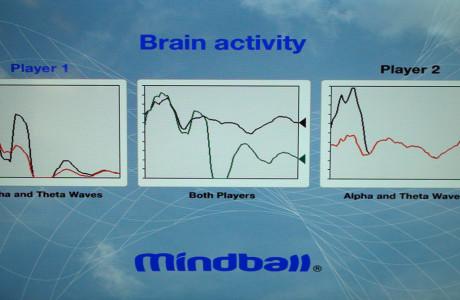 ref-abb-mind4